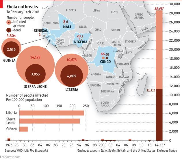 Ebola outbreak map 2016 January